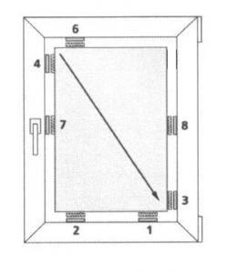 схема подкладок