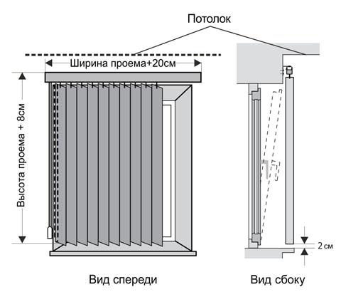 замер вертикальных жалюзи на оконный проем к стене