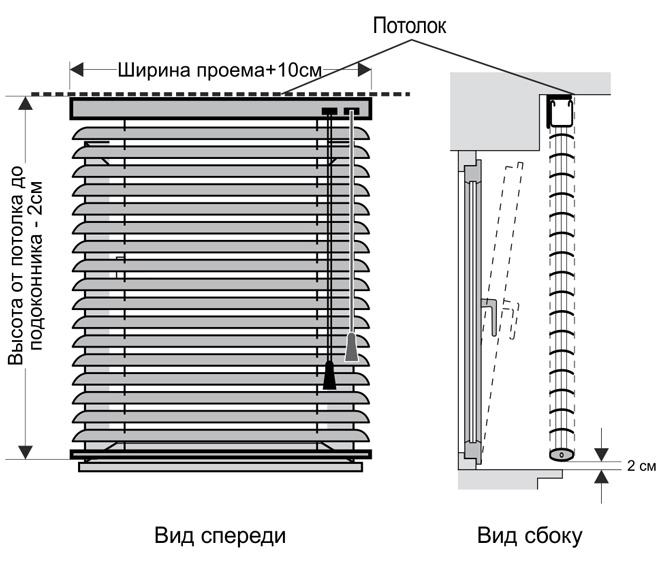 замер горизонтальных жалюзи на проем окна(на потолок)