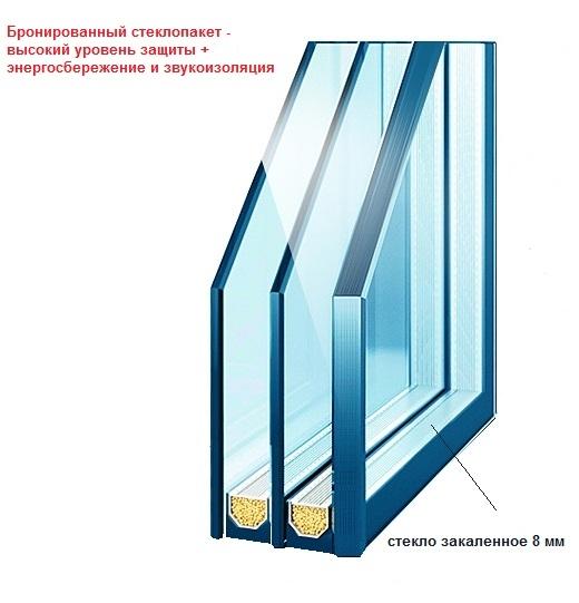 бронированный стеклопакет